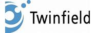 Twinfield dashboard Power BI
