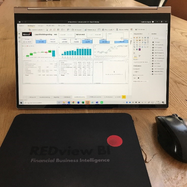 Liquiditeitsbegroting realtime met Power BI